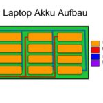 Laptop Akku Aufbau